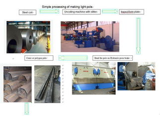 Steel Street Light Pole Production Line Automatic Round 12M Length